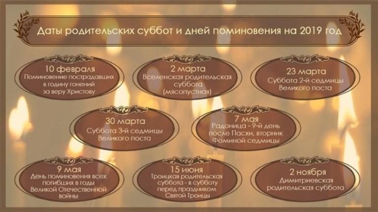 """Все родительские субботы в 2019 году: православный календарь, даты"""""""